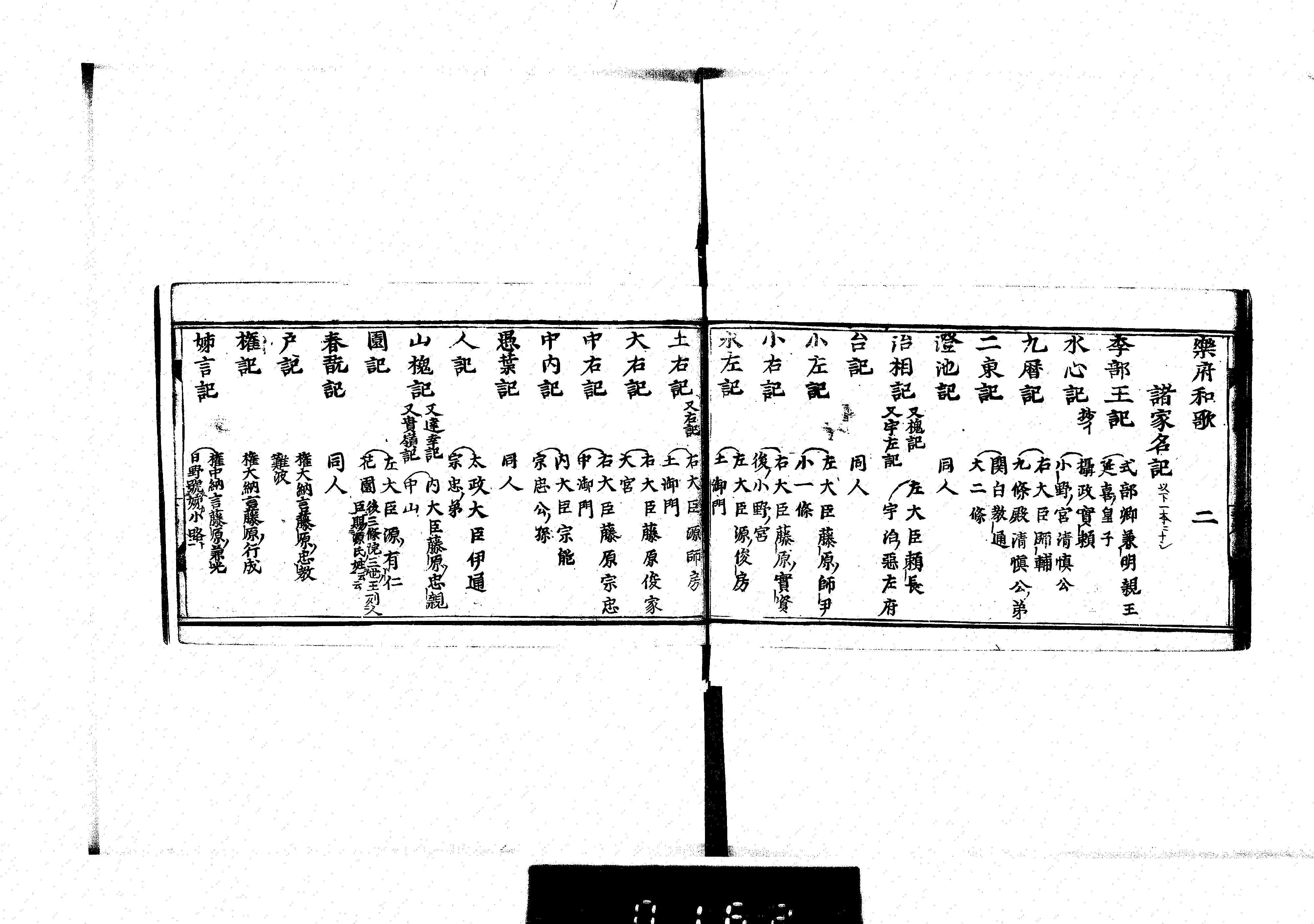 Images of 藤原東子 (藤原南家) ...
