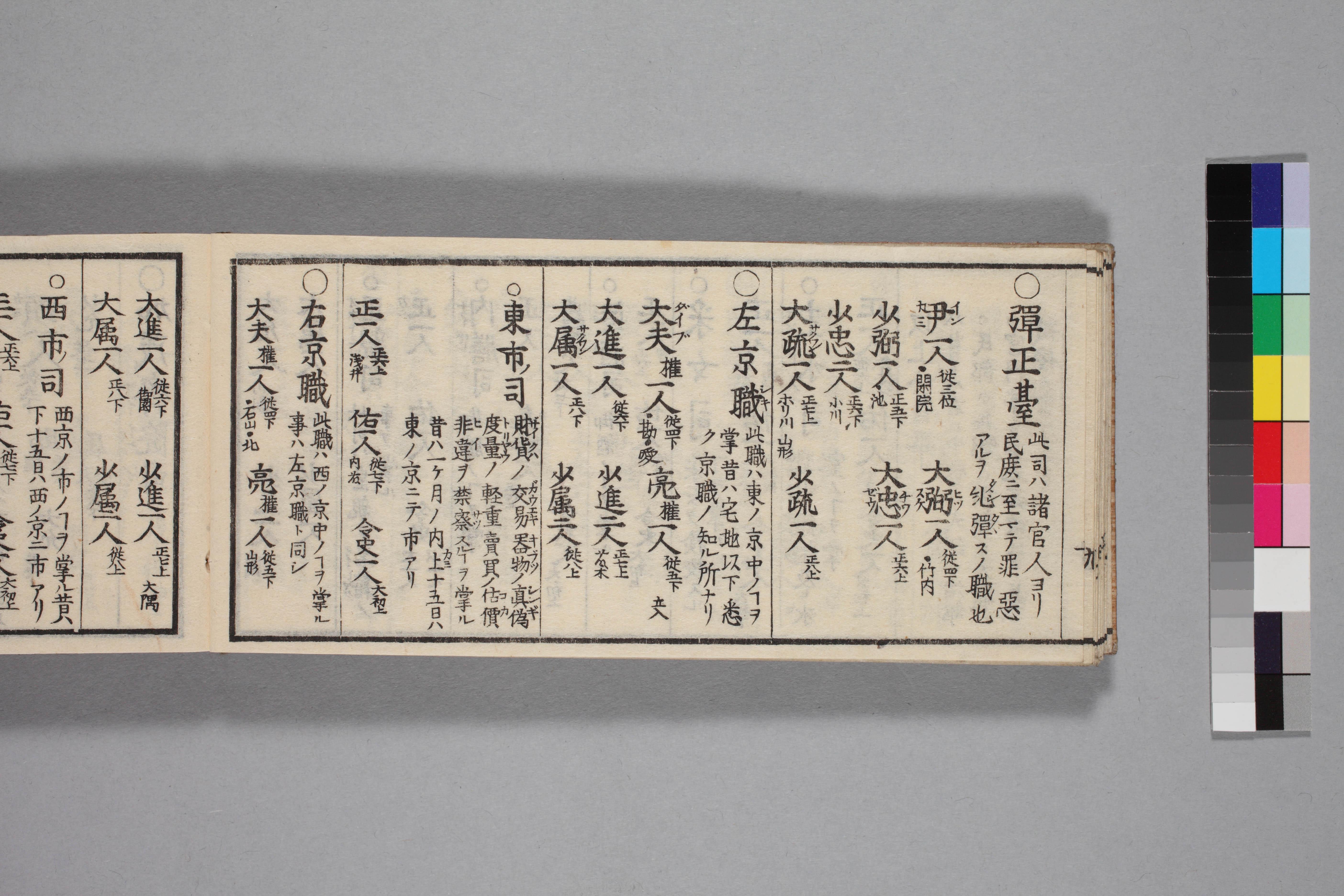 京職 - JapaneseClass.jp