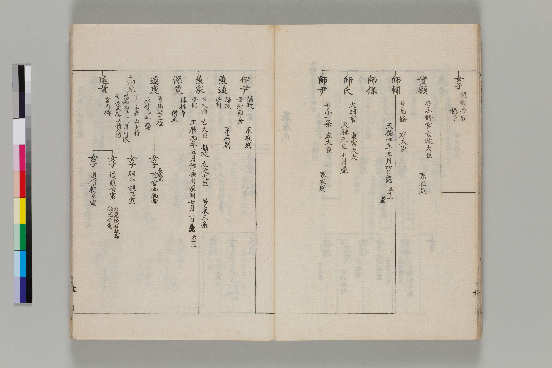 栄花物語系図 栄花物語系図: 画像ファイル名一覧