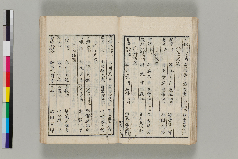 国学人物志/初編 国学人物志/初編: 画像ファイル名一覧